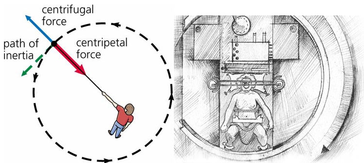 Centrifugal and Centripetal Force. Plus a baby throwing machine!